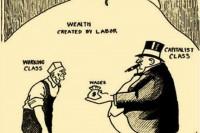 Трудовая теория стоимости
